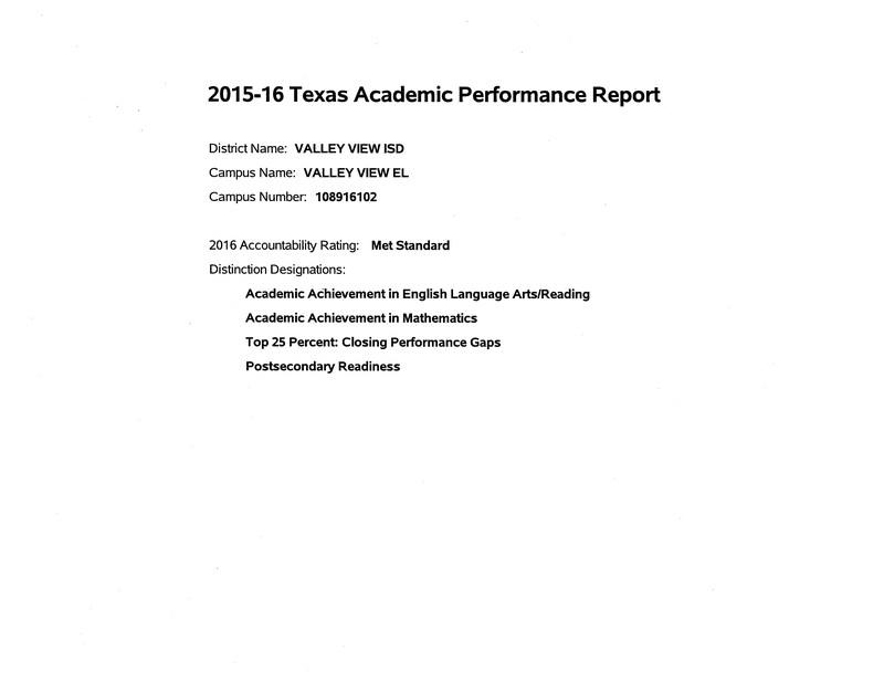 2015-2016 Texas Academic Performance Report Thumbnail Image
