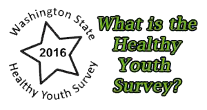 Healthy Youth Survey - Oct 10th to 21st Thumbnail Image