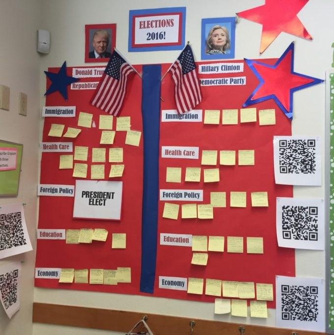 5th Grade Voting Board Clinton vs. Trump