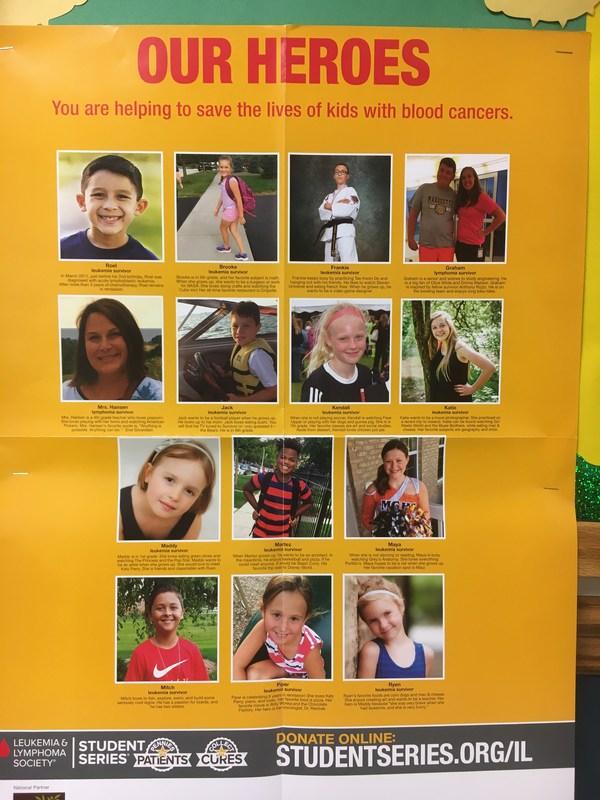 The Leukemia & Lymphoma Society Fundraiser (LLS) Thumbnail Image