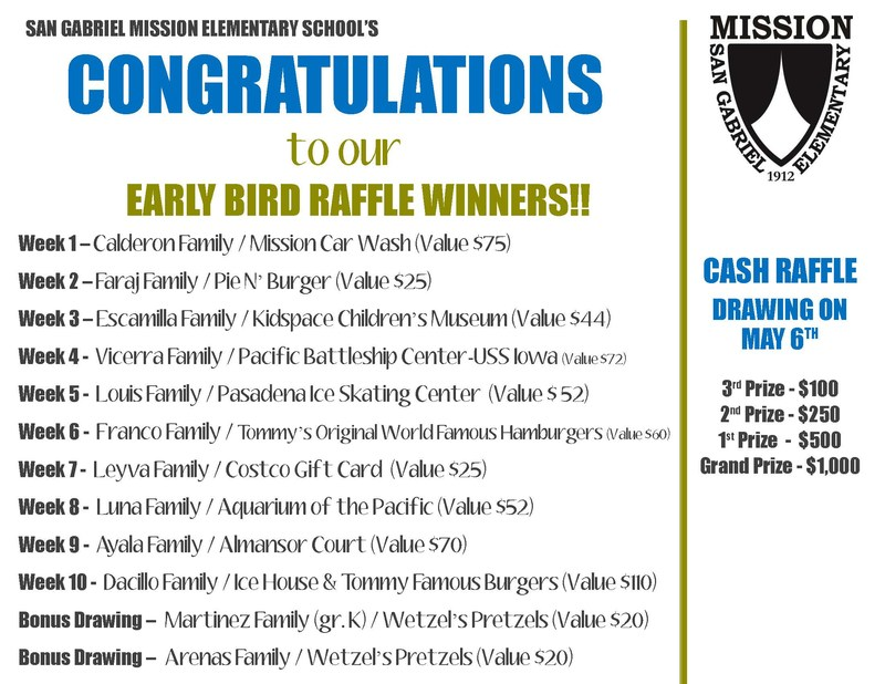 Congratulations to our recent Early Bird Raffle Winners!!