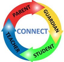 Parent/Guardian Teacher Conferences Thumbnail Image