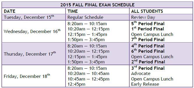 Semester Exam Information