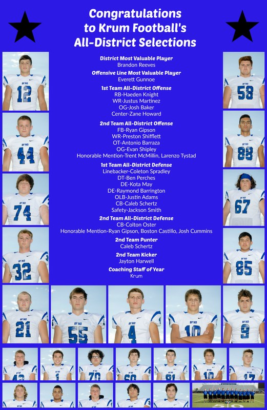Krum Bobcats Recognized with All-District Honors Thumbnail Image