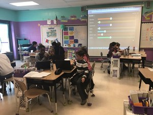 4th graders using digital devices