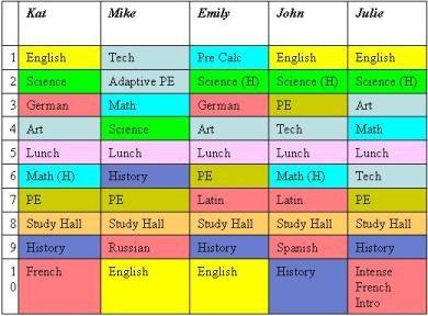High School Student Schedules
