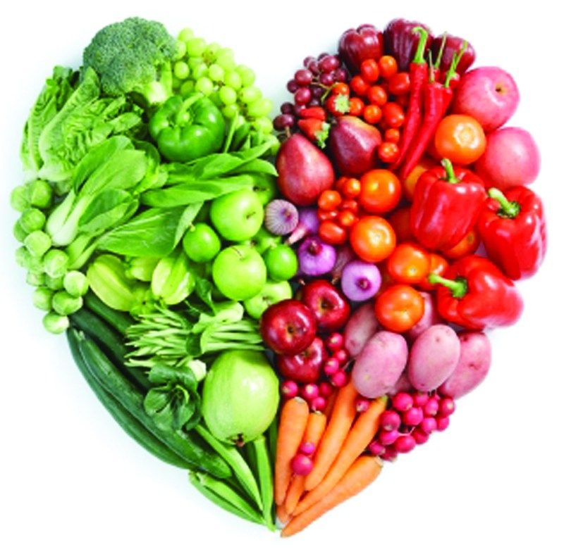 Nutritional Services - New Ordering Process