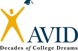 AVID College Week
