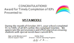 Timely Completion of IEPs