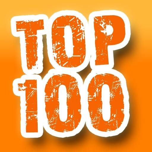 Avalon ISD on List of Best 100 in DFW Area!