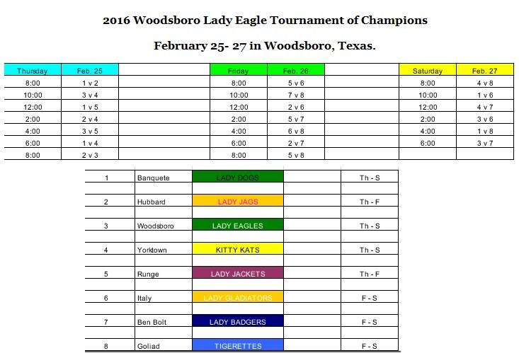 2016  Woodsboro Lady Eagle Tournament of Champions