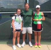CJH EAGLES DO WELL AT DISTRICT TENNIS MATCH