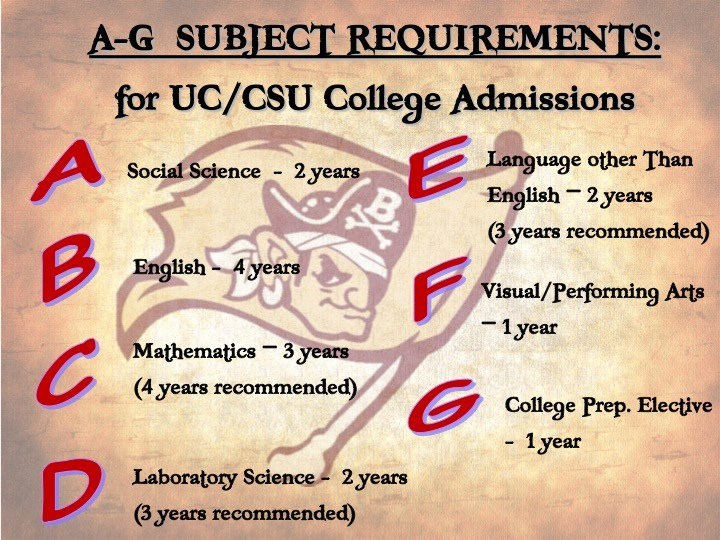 Uc requirements a-g