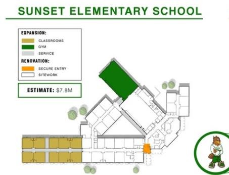 BOND FACT:  SUNSET ELEMENTARY SCHOOL PROJECT COVERED BY BOND PROPOSAL Thumbnail Image