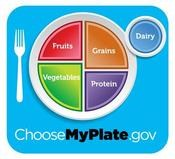 Choose My Plate logo showing a plate with the food groups