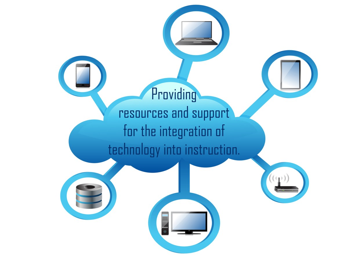 Providing resources and support for the integration of technology into instruction.