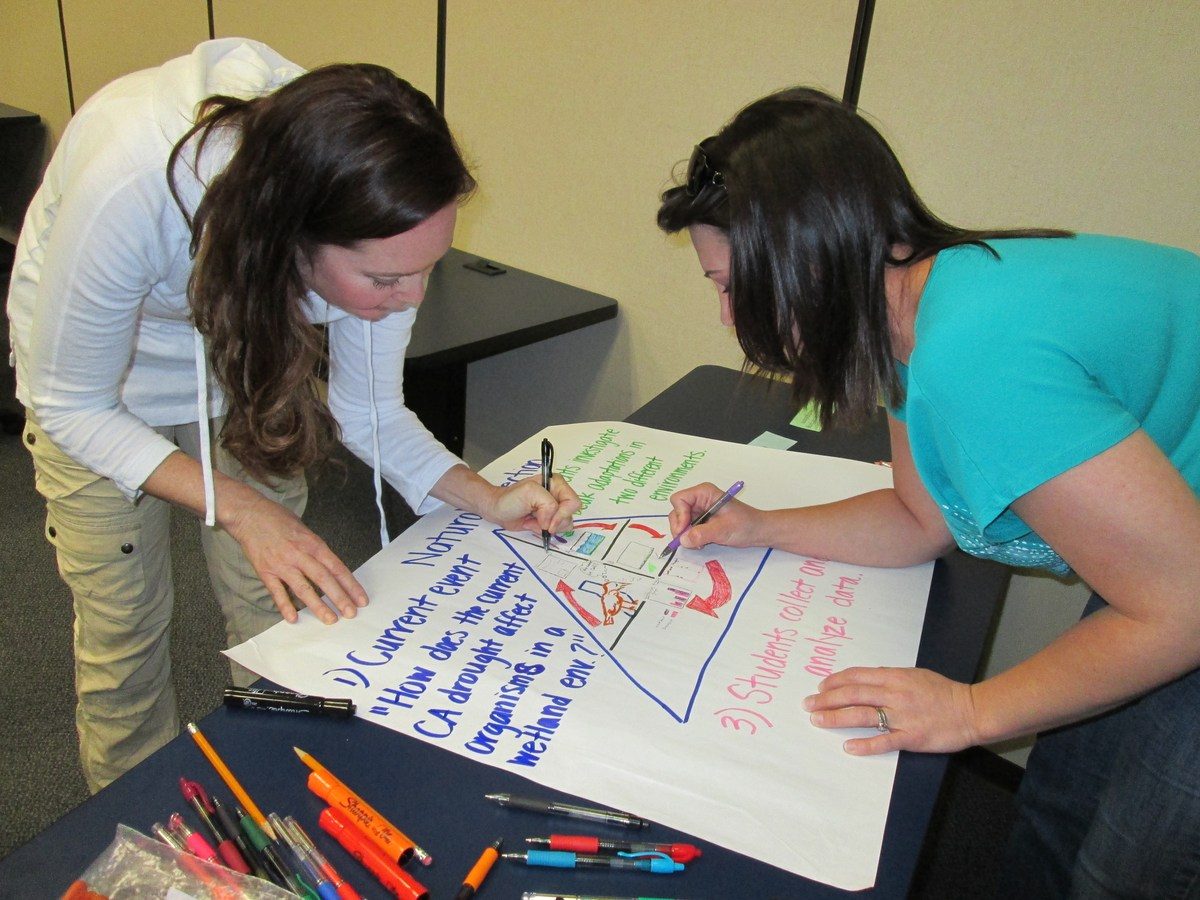 Two teachers create a poster for Science training.