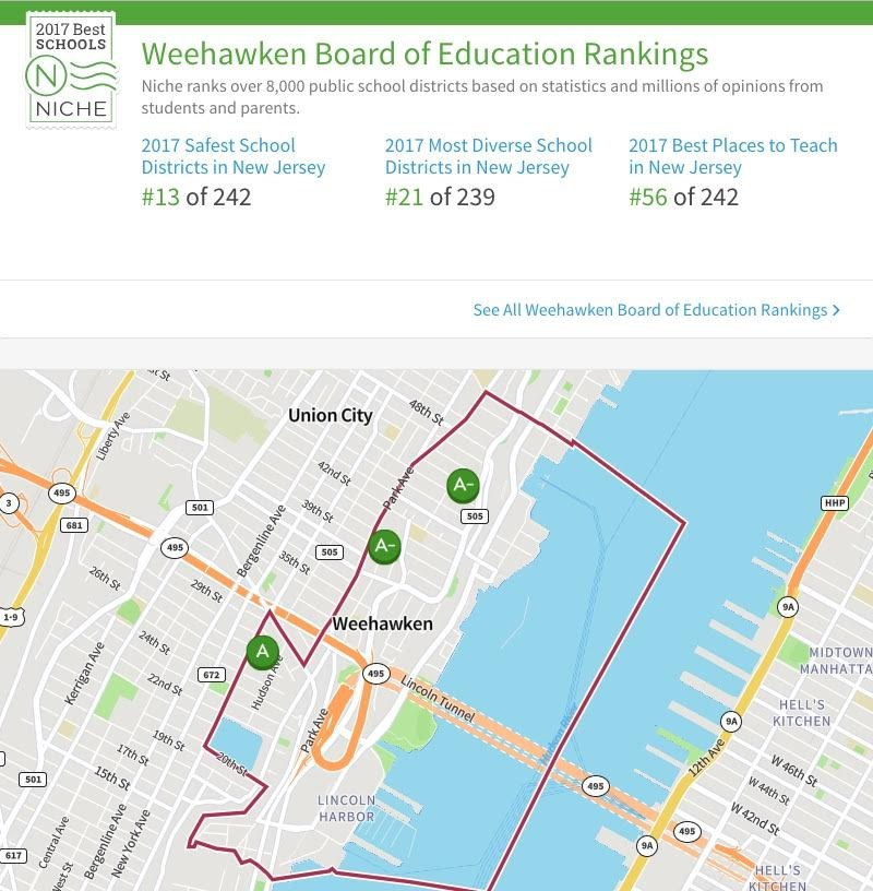 @WeehawkenTSD Named to Top 100 Districts in NJ