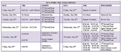 Spring Final Exam Schedule and Exemption Policy