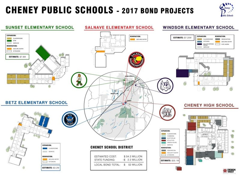INFORMATION REGARDING BOND PROPOSAL TO EXPAND AND RENOVATE SCHOOL FACILITIES AND IMPROVE SECURITY Thumbnail Image