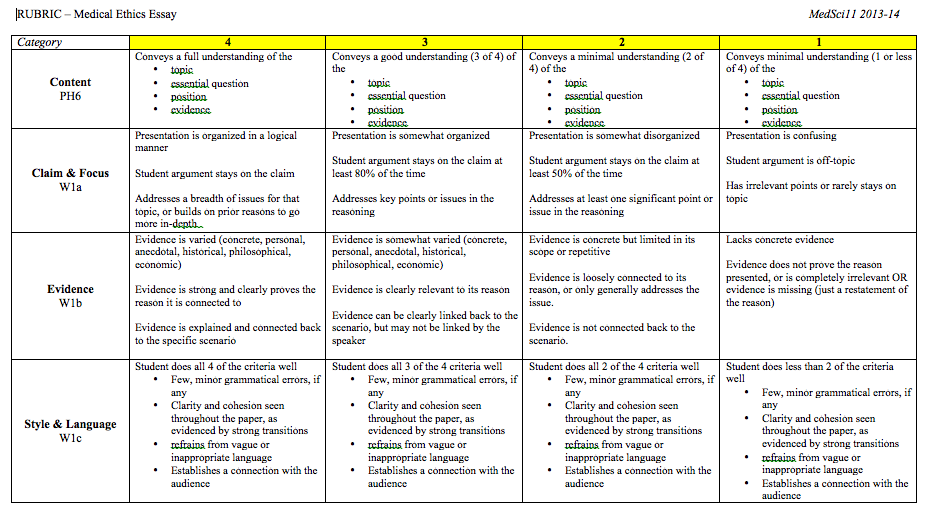Rubric for ap language essays