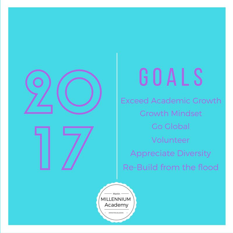 A New Year brings New Goals! Thumbnail Image